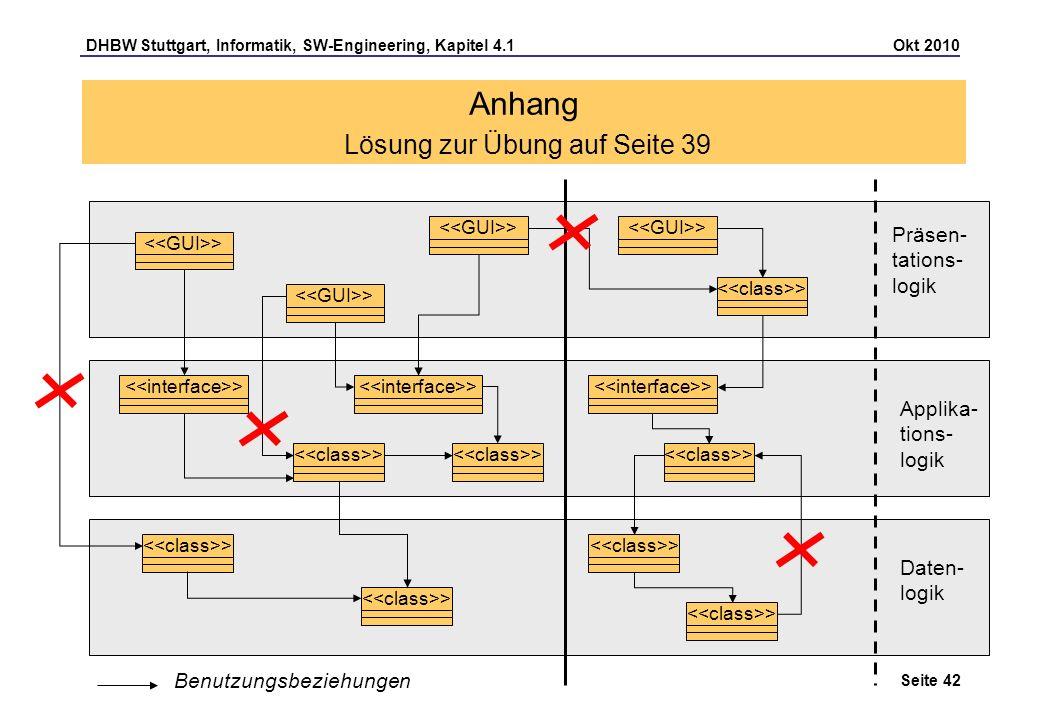 DHBW Stuttgart, Informatik, SW-Engineering, Kapitel 4.1 Okt 2010 Seite 42 Anhang Lösung zur Übung auf Seite 39 > Präsen- tations- logik Applika- tions