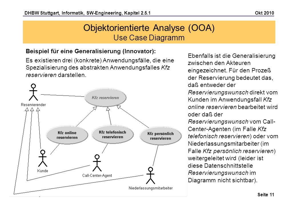 DHBW Stuttgart, Informatik, SW-Engineering, Kapitel 2.5.1 Okt 2010 Seite 11 Christoph Riewerts Objektorientierte Analyse (OOA) Use Case Diagramm Beisp