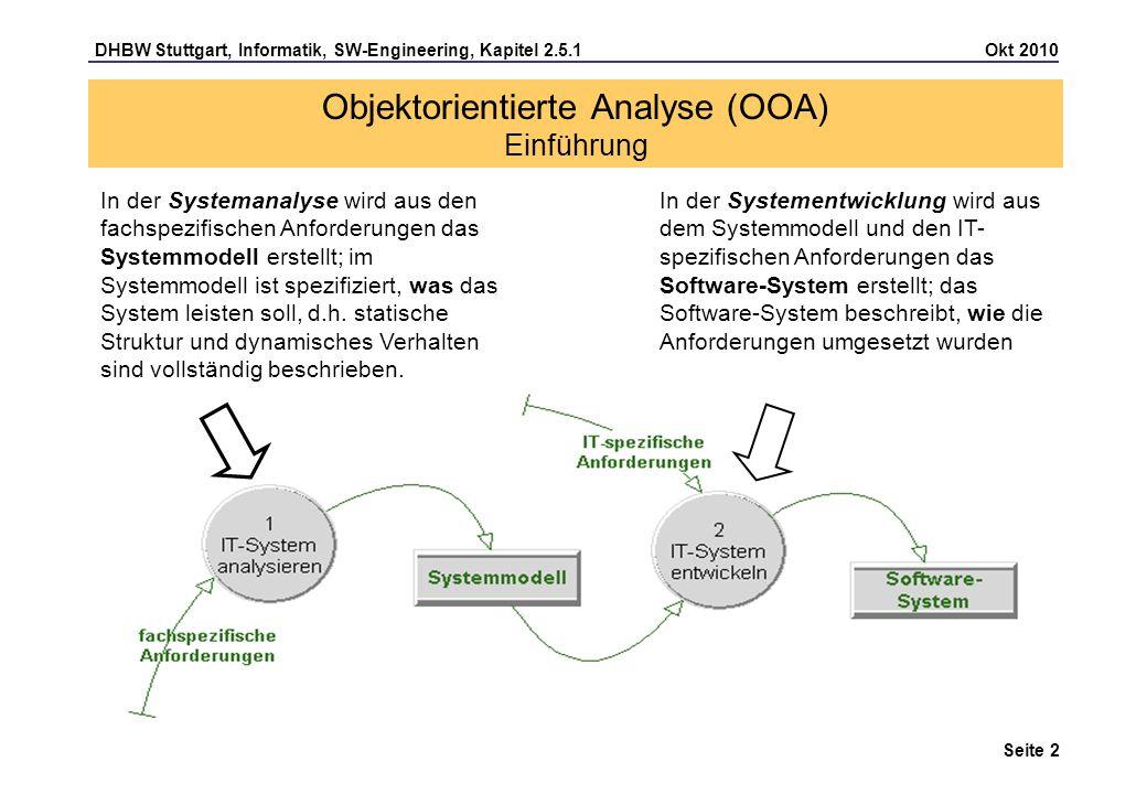 DHBW Stuttgart, Informatik, SW-Engineering, Kapitel 2.5.1 Okt 2010 Seite 3 Objektorientierte Analyse (OOA) Einführung Methodische GliederungKomponentenDiagramm (UML 2) Verhaltensmodellierung (dynamisch) Ereignisse Kontrollfluss (Ablauf) Zustandsübergänge Use-Case-Diagramm Aktivitätsdiagramm Zustandsautomat Strukturmodellierung (statisch) Daten (–Strukturen) Schnittstellen (Kontext) Funktionen Datenfluss Klassendiagramm Aktivitätsdiagramm (nur Parameter/Objektfluß) UML ist die Notation für die OOA.