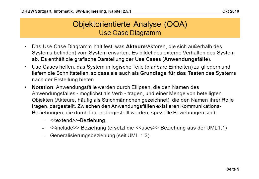 DHBW Stuttgart, Informatik, SW-Engineering, Kapitel 2.5.1 Okt 2010 Seite 10 Kommunikationsbeziehungen (einfache Striche) werden nicht benannt >Beziehung sagt, daß der Use Case Anmelden durch den Use Case Kontozugang sperren (unter bestimmten Umständen, siehe [ ] im Diagramm) erweitert wird (extension point) >Beziehung sagt, daß der Use Case Abmelden den Use Case BLZ überprüfen enthält Der use case BLZ überprüfen gehört originär zum Paket Auskunft Objektorientierte Analyse (OOA) Use Case Diagramm Beispiel mit dem Case-Tool Innovator: Paket Verwaltung dient zur Gruppierung (Systemgrenze)