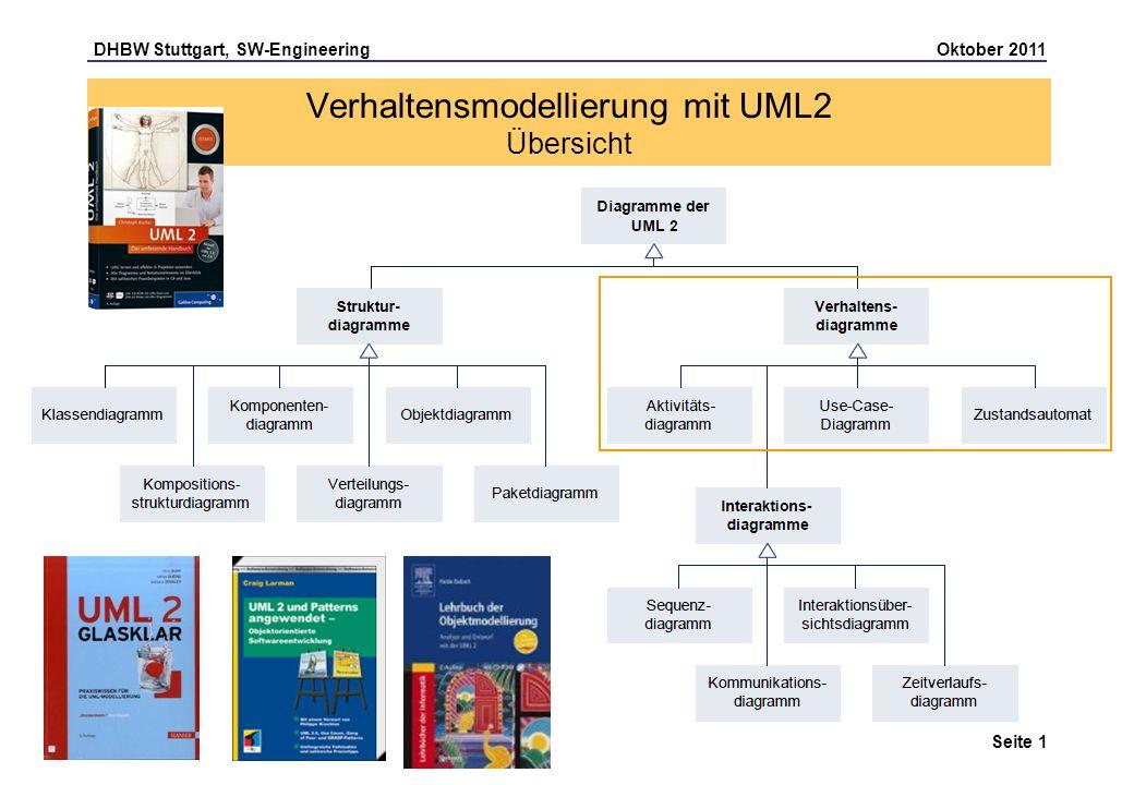 DHBW Stuttgart, SW-Engineering Oktober 2011 Seite 1 Verhaltensmodellierung mit UML2 Übersicht