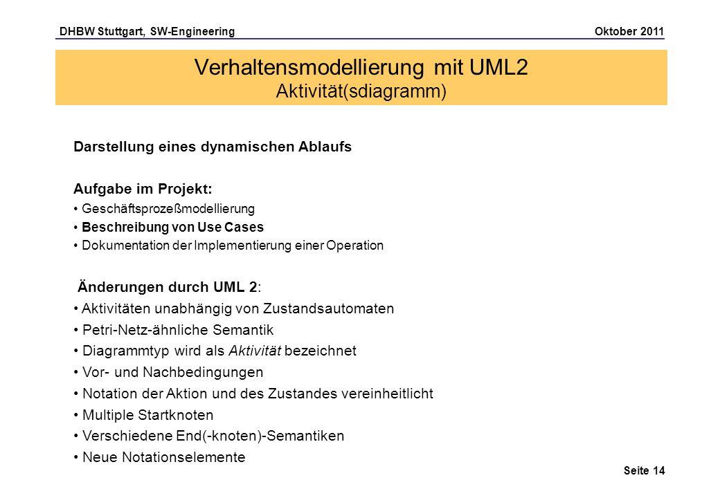 DHBW Stuttgart, SW-Engineering Oktober 2011 Seite 14 Darstellung eines dynamischen Ablaufs Aufgabe im Projekt: Geschäftsprozeßmodellierung Beschreibun