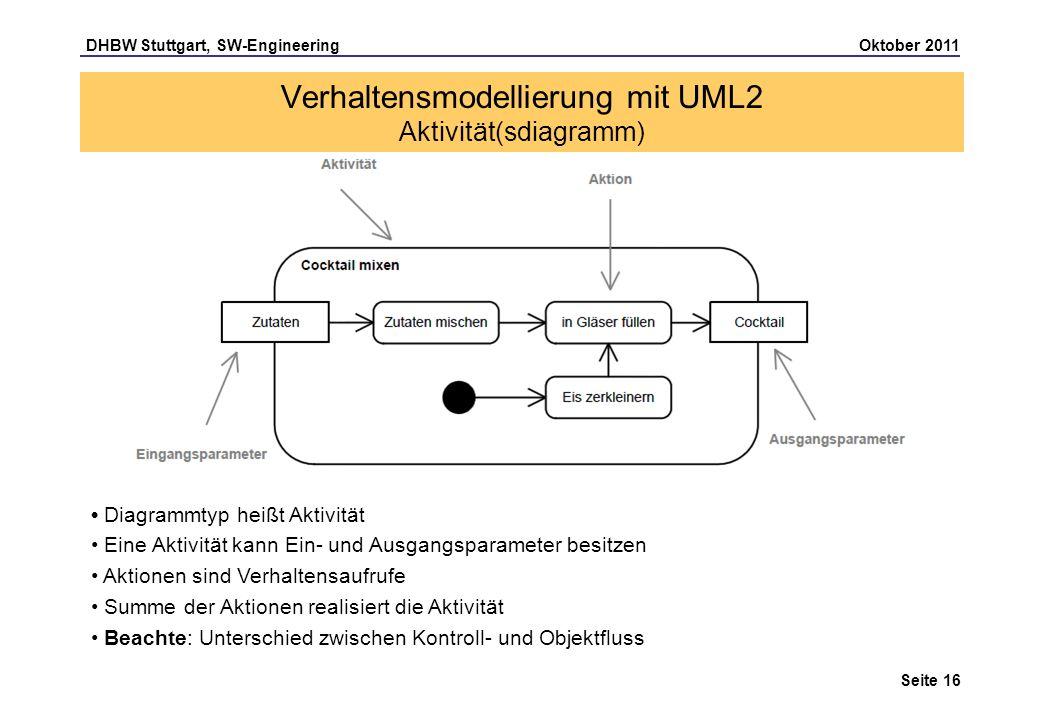 DHBW Stuttgart, SW-Engineering Oktober 2011 Seite 16 Diagrammtyp heißt Aktivität Eine Aktivität kann Ein- und Ausgangsparameter besitzen Aktionen sind