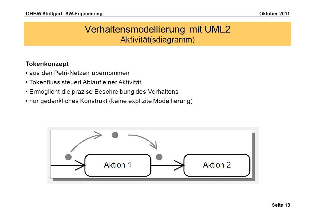 DHBW Stuttgart, SW-Engineering Oktober 2011 Seite 18 Tokenkonzept aus den Petri-Netzen übernommen Tokenfluss steuert Ablauf einer Aktivität Ermöglicht