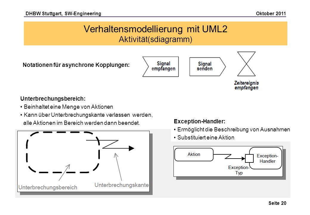 DHBW Stuttgart, SW-Engineering Oktober 2011 Seite 20 Notationen für asynchrone Kopplungen: Verhaltensmodellierung mit UML2 Aktivität(sdiagramm) Except