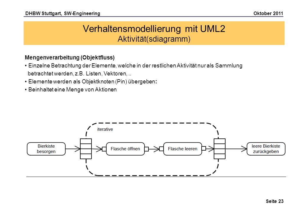DHBW Stuttgart, SW-Engineering Oktober 2011 Seite 23 Mengenverarbeitung (Objektfluss) Einzelne Betrachtung der Elemente, welche in der restlichen Akti