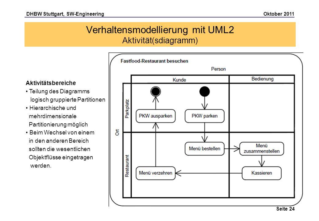 DHBW Stuttgart, SW-Engineering Oktober 2011 Seite 24 Aktivitätsbereiche Teilung des Diagramms logisch gruppierte Partitionen Hierarchische und mehrdim