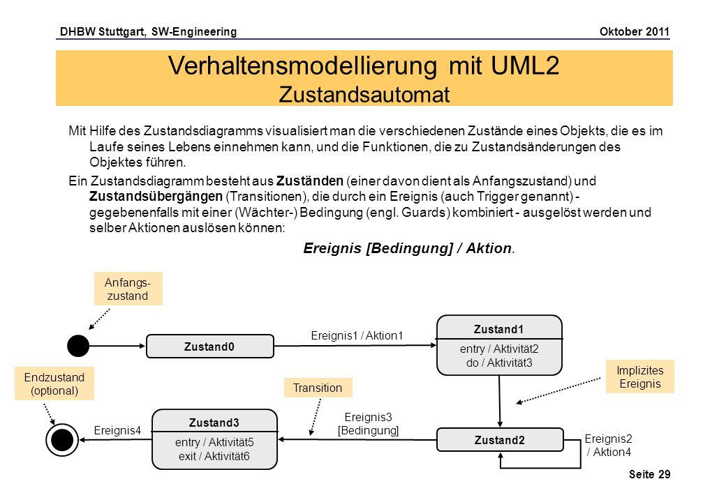 DHBW Stuttgart, SW-Engineering Oktober 2011 Seite 29 Mit Hilfe des Zustandsdiagramms visualisiert man die verschiedenen Zustände eines Objekts, die es