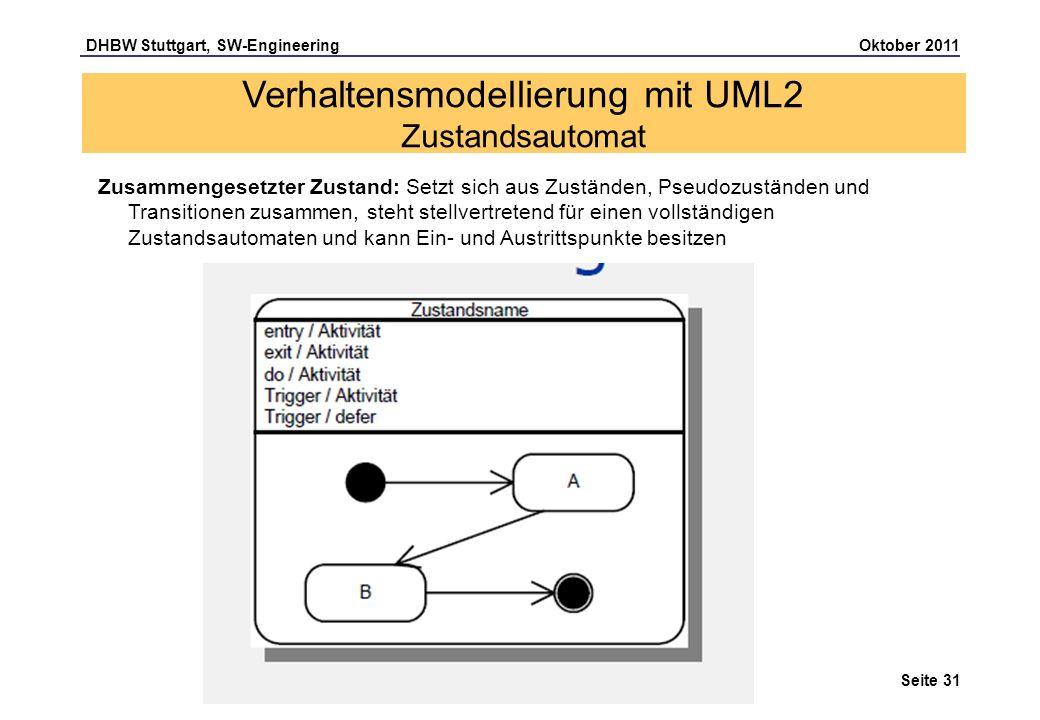 DHBW Stuttgart, SW-Engineering Oktober 2011 Seite 31 Zusammengesetzter Zustand: Setzt sich aus Zuständen, Pseudozuständen und Transitionen zusammen, s