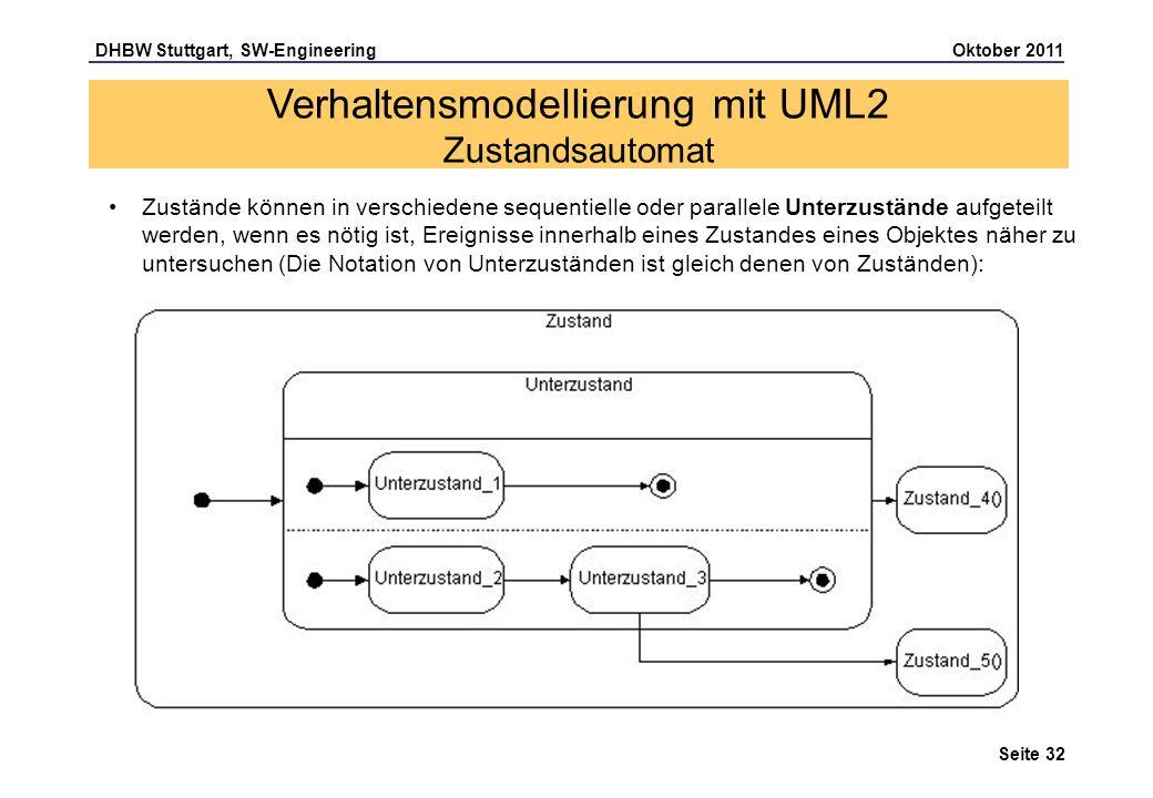 DHBW Stuttgart, SW-Engineering Oktober 2011 Seite 32 Zustände können in verschiedene sequentielle oder parallele Unterzustände aufgeteilt werden, wenn