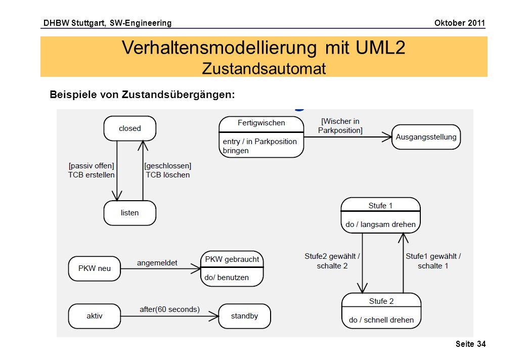 DHBW Stuttgart, SW-Engineering Oktober 2011 Seite 34 Beispiele von Zustandsübergängen: Verhaltensmodellierung mit UML2 Zustandsautomat