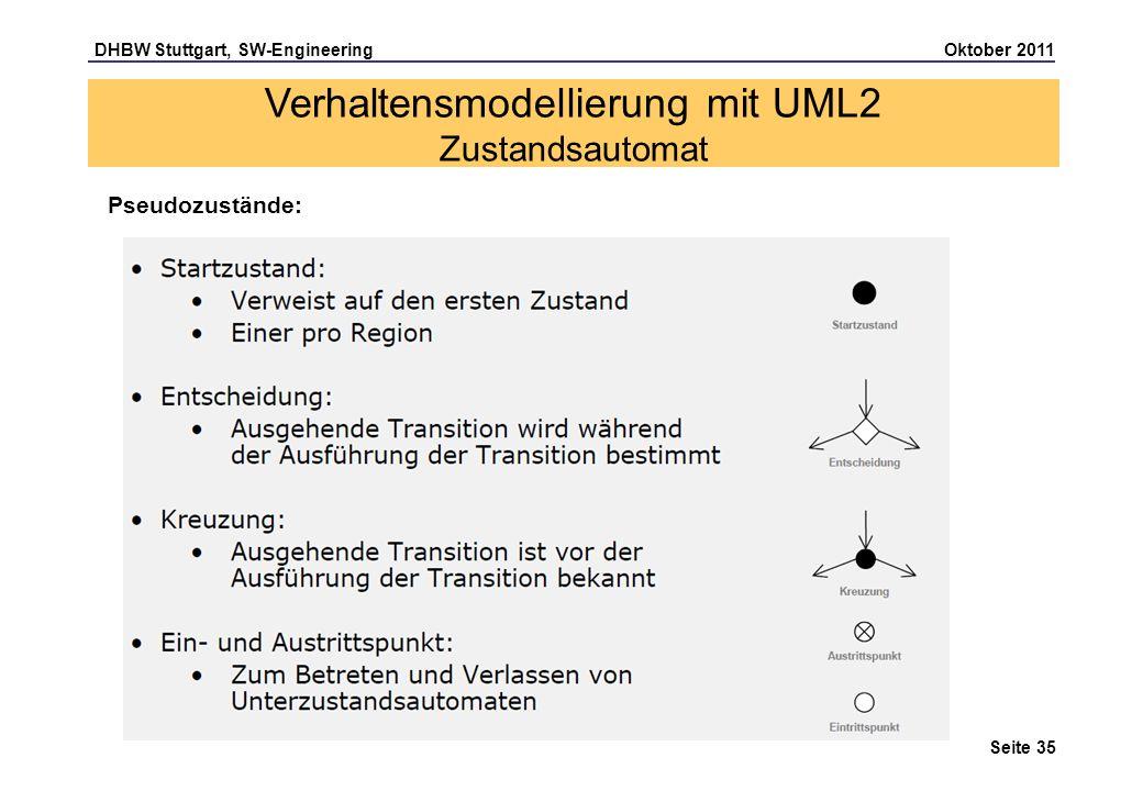 DHBW Stuttgart, SW-Engineering Oktober 2011 Seite 35 Pseudozustände: Verhaltensmodellierung mit UML2 Zustandsautomat