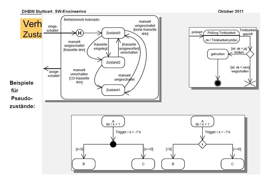 DHBW Stuttgart, SW-Engineering Oktober 2011 Seite 37 Beispiele für Pseudo- zustände: Verhaltensmodellierung mit UML2 Zustandsautomat
