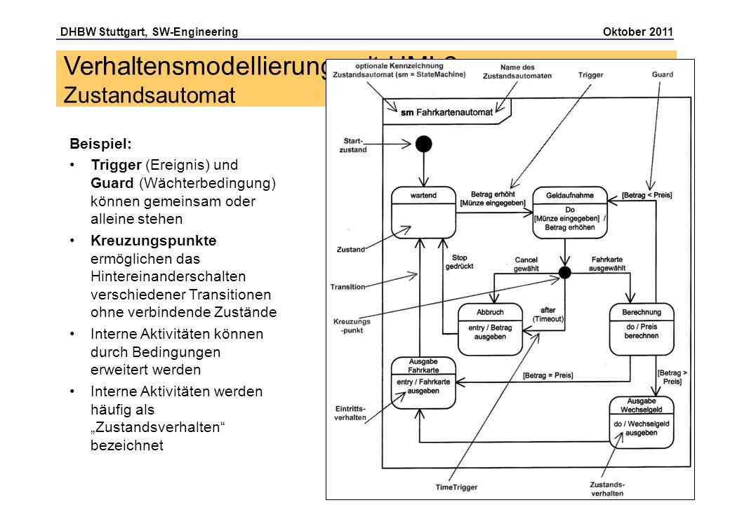 DHBW Stuttgart, SW-Engineering Oktober 2011 Seite 38 Beispiel: Trigger (Ereignis) und Guard (Wächterbedingung) können gemeinsam oder alleine stehen Kr