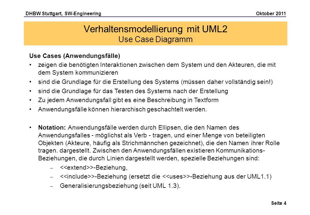 DHBW Stuttgart, SW-Engineering Oktober 2011 Seite 4 Verhaltensmodellierung mit UML2 Use Case Diagramm Use Cases (Anwendungsfälle) zeigen die benötigte