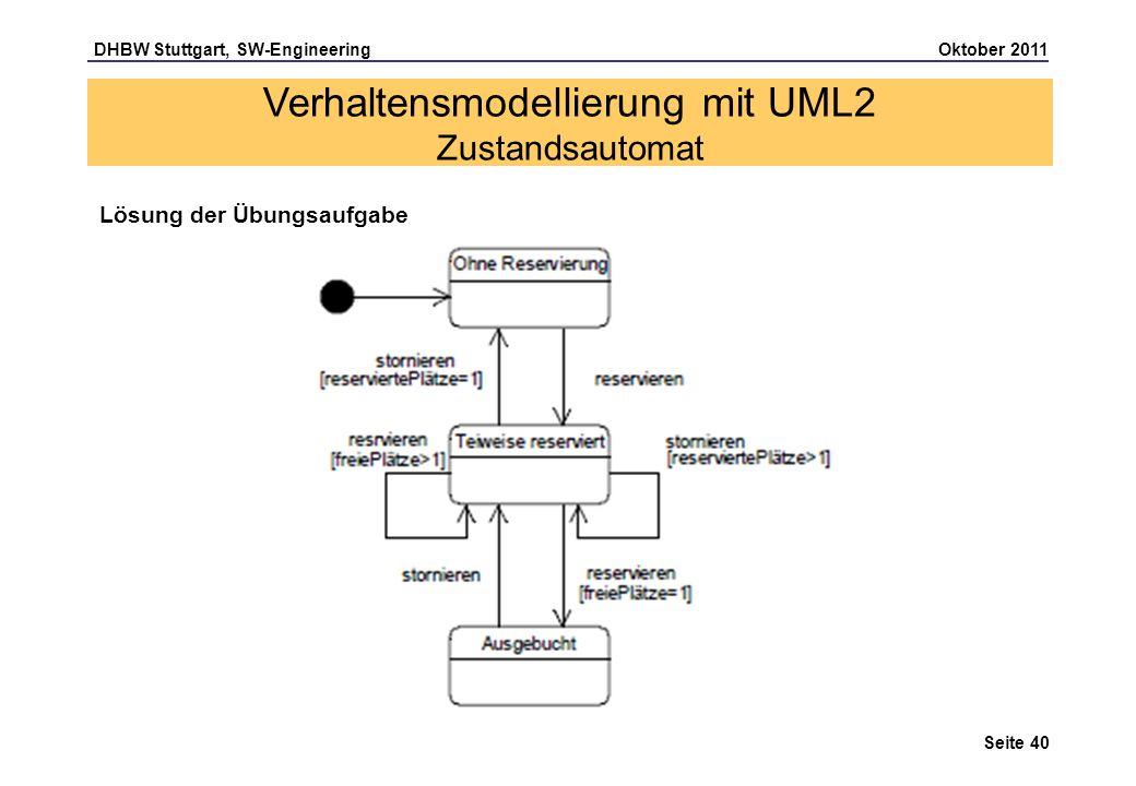 DHBW Stuttgart, SW-Engineering Oktober 2011 Seite 40 Verhaltensmodellierung mit UML2 Zustandsautomat Lösung der Übungsaufgabe