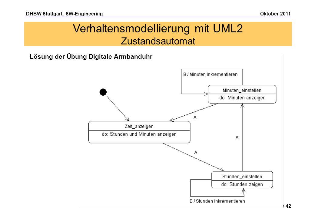DHBW Stuttgart, SW-Engineering Oktober 2011 Seite 42 Lösung der Übung Digitale Armbanduhr Verhaltensmodellierung mit UML2 Zustandsautomat