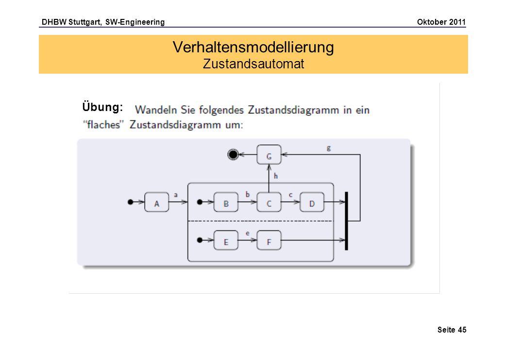 DHBW Stuttgart, SW-Engineering Oktober 2011 Seite 45 Verhaltensmodellierung Zustandsautomat Übung: