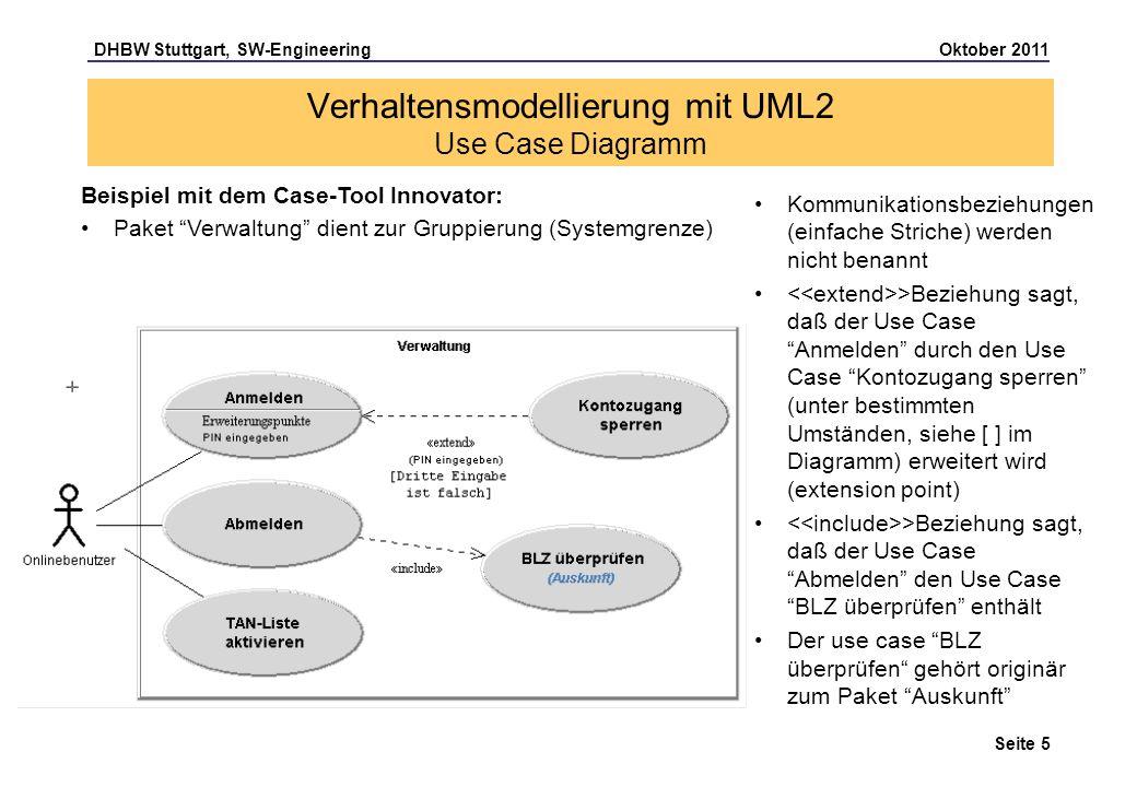 DHBW Stuttgart, SW-Engineering Oktober 2011 Seite 5 Kommunikationsbeziehungen (einfache Striche) werden nicht benannt >Beziehung sagt, daß der Use Cas
