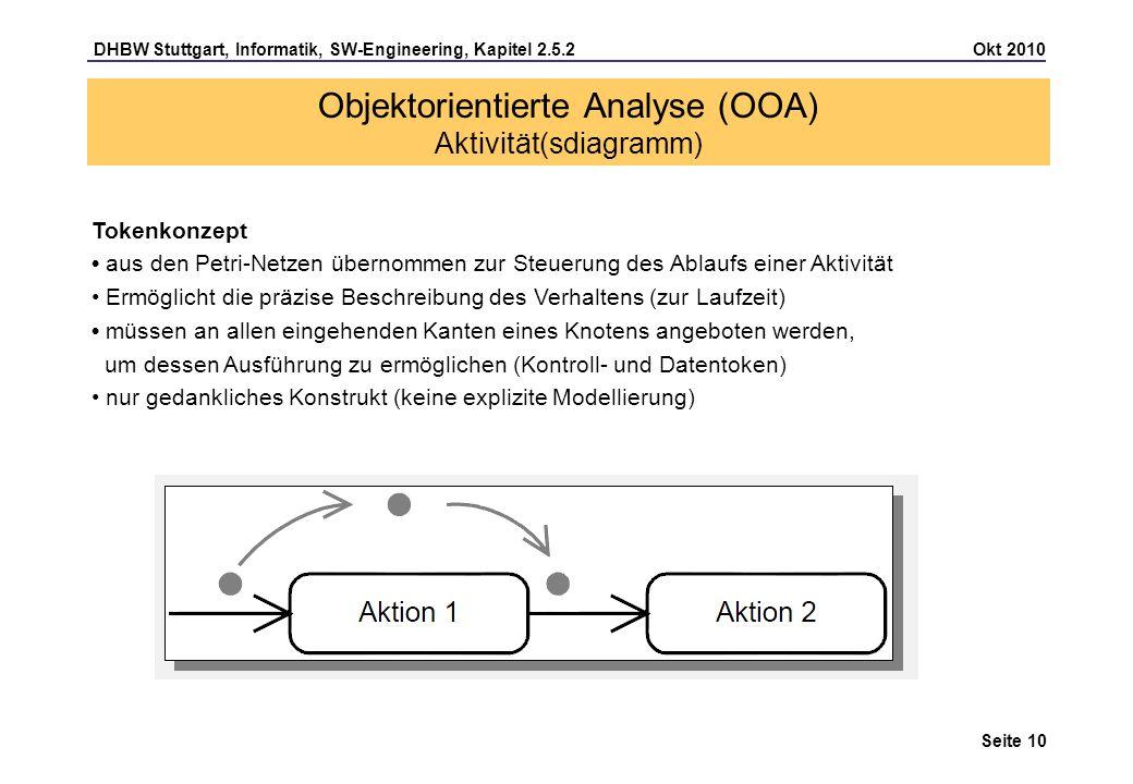 DHBW Stuttgart, Informatik, SW-Engineering, Kapitel 2.5.2 Okt 2010 Seite 10 Tokenkonzept aus den Petri-Netzen übernommen zur Steuerung des Ablaufs ein