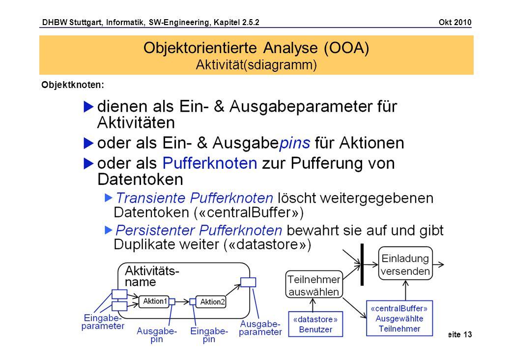 DHBW Stuttgart, Informatik, SW-Engineering, Kapitel 2.5.2 Okt 2010 Seite 13 Objektorientierte Analyse (OOA) Aktivität(sdiagramm) Objektknoten: