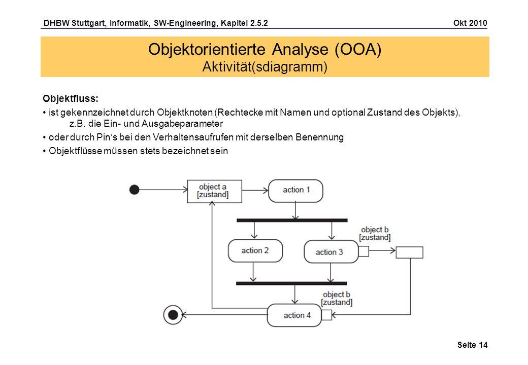 DHBW Stuttgart, Informatik, SW-Engineering, Kapitel 2.5.2 Okt 2010 Seite 14 Objektfluss: ist gekennzeichnet durch Objektknoten (Rechtecke mit Namen un