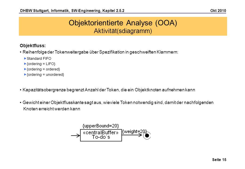 DHBW Stuttgart, Informatik, SW-Engineering, Kapitel 2.5.2 Okt 2010 Seite 15 Objektfluss: Reihenfolge der Tokenweitergabe über Spezifikation in geschwe