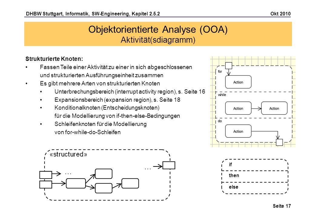 DHBW Stuttgart, Informatik, SW-Engineering, Kapitel 2.5.2 Okt 2010 Seite 17 Strukturierte Knoten: Fassen Teile einer Aktivität zu einer in sich abgesc