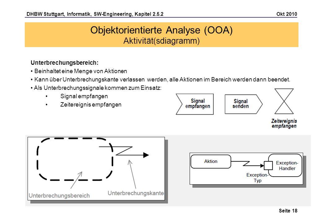 DHBW Stuttgart, Informatik, SW-Engineering, Kapitel 2.5.2 Okt 2010 Seite 18 Objektorientierte Analyse (OOA) Aktivität(sdiagramm) Unterbrechungsbereich