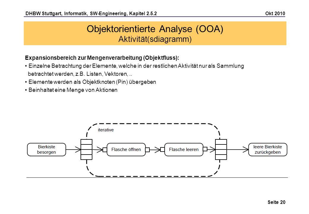 DHBW Stuttgart, Informatik, SW-Engineering, Kapitel 2.5.2 Okt 2010 Seite 20 Expansionsbereich zur Mengenverarbeitung (Objektfluss): Einzelne Betrachtu