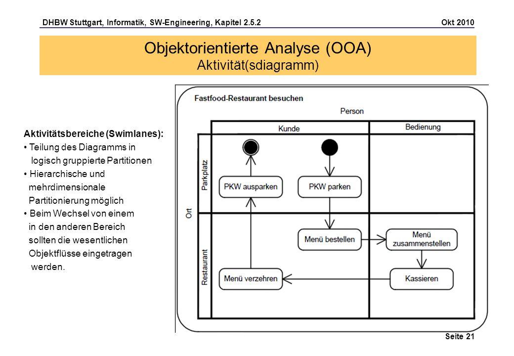 DHBW Stuttgart, Informatik, SW-Engineering, Kapitel 2.5.2 Okt 2010 Seite 21 Aktivitätsbereiche (Swimlanes): Teilung des Diagramms in logisch gruppiert