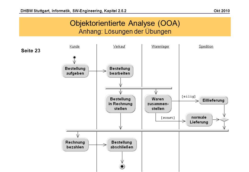 DHBW Stuttgart, Informatik, SW-Engineering, Kapitel 2.5.2 Okt 2010 Seite 26 Objektorientierte Analyse (OOA) Anhang: Lösungen der Übungen Seite 23