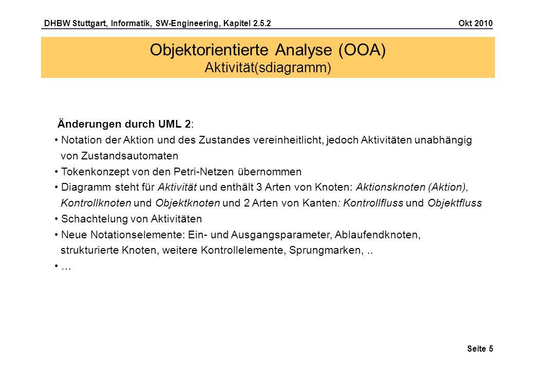 DHBW Stuttgart, Informatik, SW-Engineering, Kapitel 2.5.2 Okt 2010 Seite 16 Objektorientierte Analyse (OOA) Aktivität(sdiagramm) Übung zum Objektfluss: Der Kunde, der bei mir ein Ticket kaufen will, nennt Flugtermin, sowie Abflughafen und Zielort.