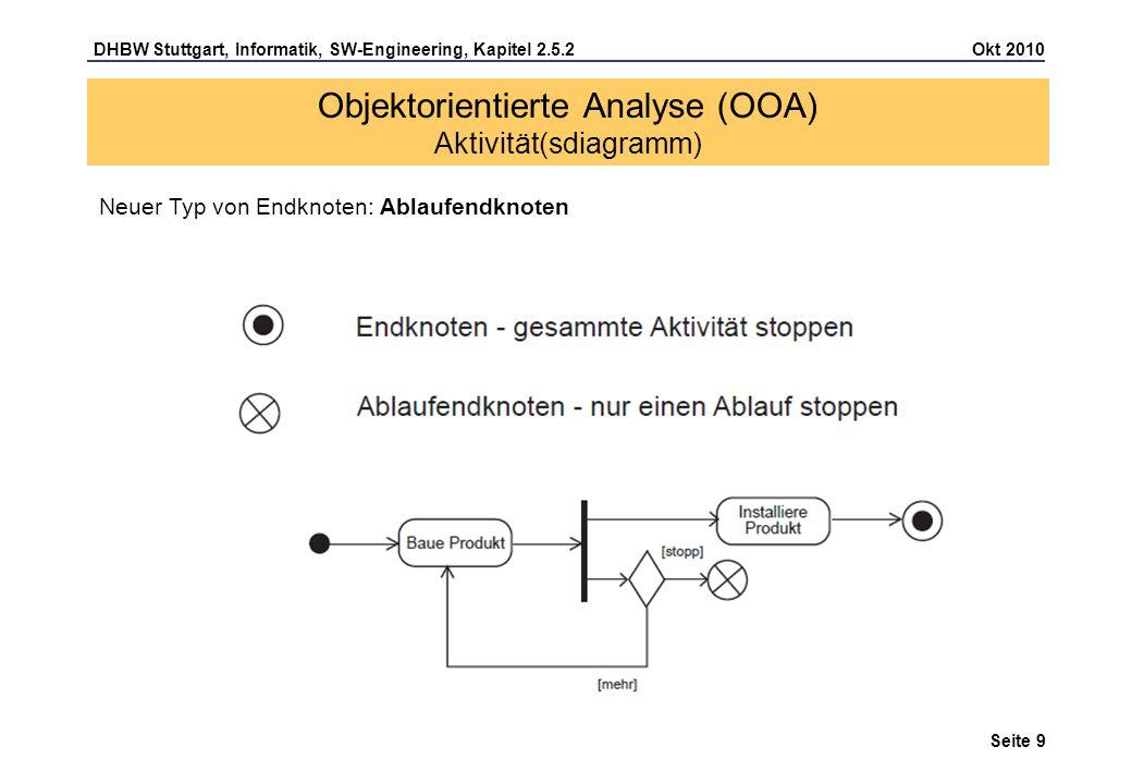 DHBW Stuttgart, Informatik, SW-Engineering, Kapitel 2.5.2 Okt 2010 Seite 10 Tokenkonzept aus den Petri-Netzen übernommen zur Steuerung des Ablaufs einer Aktivität Ermöglicht die präzise Beschreibung des Verhaltens (zur Laufzeit) müssen an allen eingehenden Kanten eines Knotens angeboten werden, um dessen Ausführung zu ermöglichen (Kontroll- und Datentoken) nur gedankliches Konstrukt (keine explizite Modellierung) Objektorientierte Analyse (OOA) Aktivität(sdiagramm)