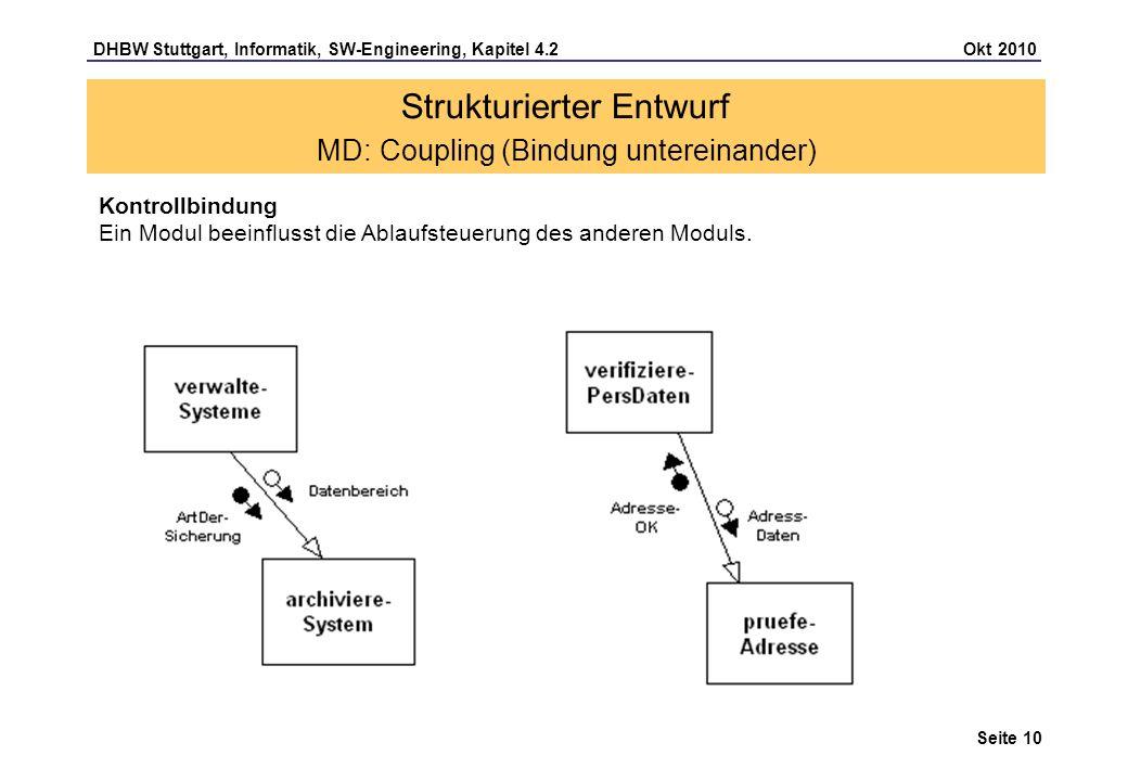 DHBW Stuttgart, Informatik, SW-Engineering, Kapitel 4.2 Okt 2010 Seite 10 Strukturierter Entwurf MD: Coupling (Bindung untereinander) Kontrollbindung