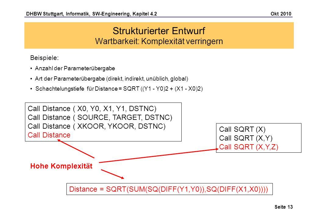 DHBW Stuttgart, Informatik, SW-Engineering, Kapitel 4.2 Okt 2010 Seite 13 Beispiele: Anzahl der Parameterübergabe Art der Parameterübergabe (direkt, i