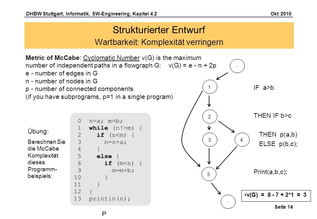 DHBW Stuttgart, Informatik, SW-Engineering, Kapitel 4.2 Okt 2010 Seite 14 Übung: Berechnen Sie die McCabe Komplexität dieses Programm- beispiels: Stru