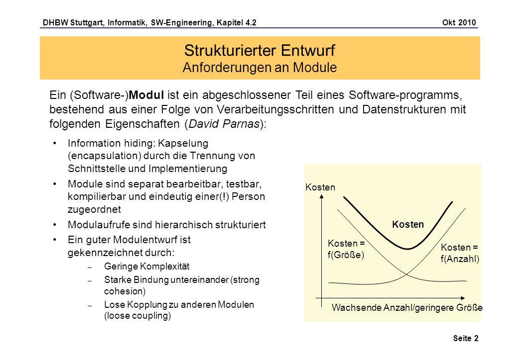 DHBW Stuttgart, Informatik, SW-Engineering, Kapitel 4.2 Okt 2010 Seite 2 Ein (Software-)Modul ist ein abgeschlossener Teil eines Software-programms, b