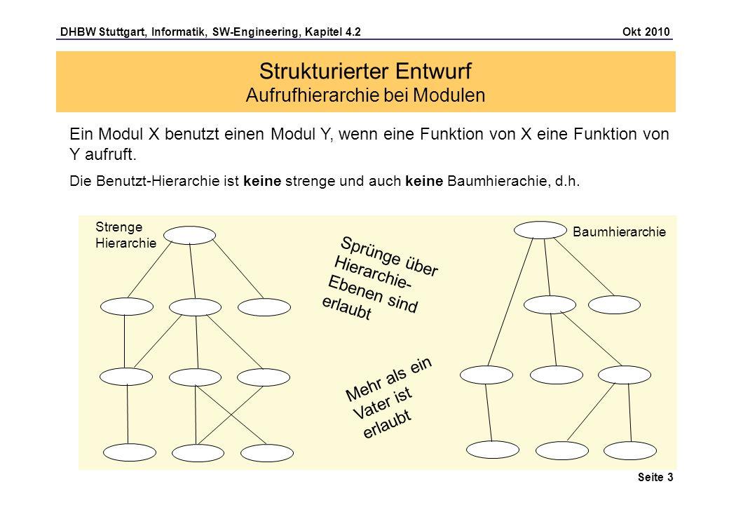 DHBW Stuttgart, Informatik, SW-Engineering, Kapitel 4.2 Okt 2010 Seite 3 Ein Modul X benutzt einen Modul Y, wenn eine Funktion von X eine Funktion von