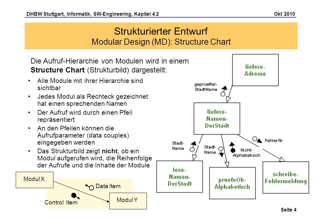DHBW Stuttgart, Informatik, SW-Engineering, Kapitel 4.2 Okt 2010 Seite 4 Strukturierter Entwurf Modular Design (MD): Structure Chart Alle Module mit i
