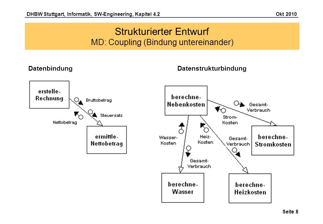 DHBW Stuttgart, Informatik, SW-Engineering, Kapitel 4.2 Okt 2010 Seite 8 Strukturierter Entwurf MD: Coupling (Bindung untereinander) DatenbindungDaten