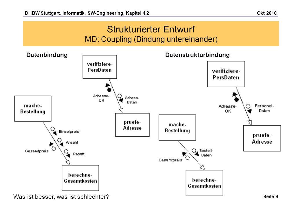 DHBW Stuttgart, Informatik, SW-Engineering, Kapitel 4.2 Okt 2010 Seite 9 Strukturierter Entwurf MD: Coupling (Bindung untereinander) DatenbindungDaten