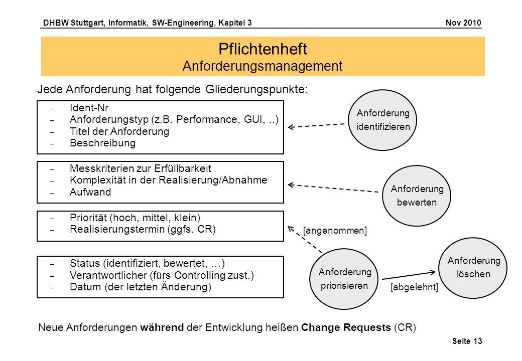 DHBW Stuttgart, Informatik, SW-Engineering, Kapitel 3 Nov 2010 Seite 13 Pflichtenheft Anforderungsmanagement Jede Anforderung hat folgende Gliederungs