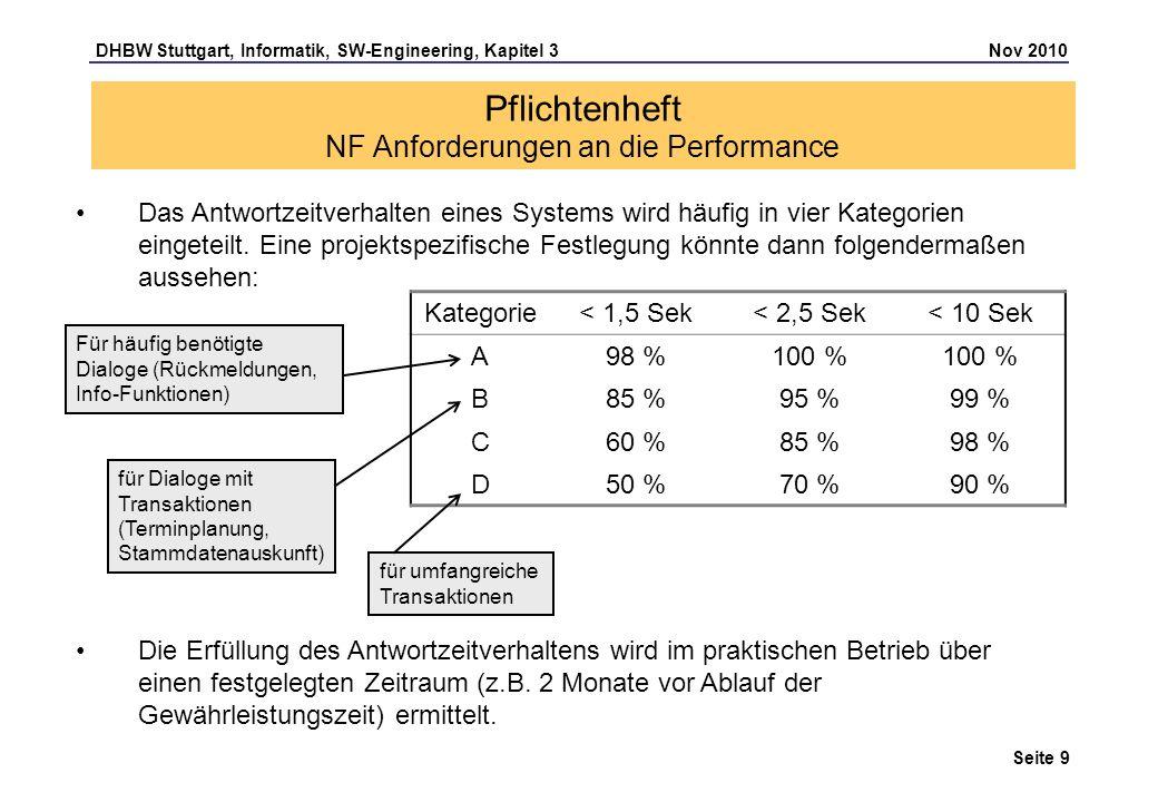 DHBW Stuttgart, Informatik, SW-Engineering, Kapitel 3 Nov 2010 Seite 9 Pflichtenheft NF Anforderungen an die Performance Das Antwortzeitverhalten eine