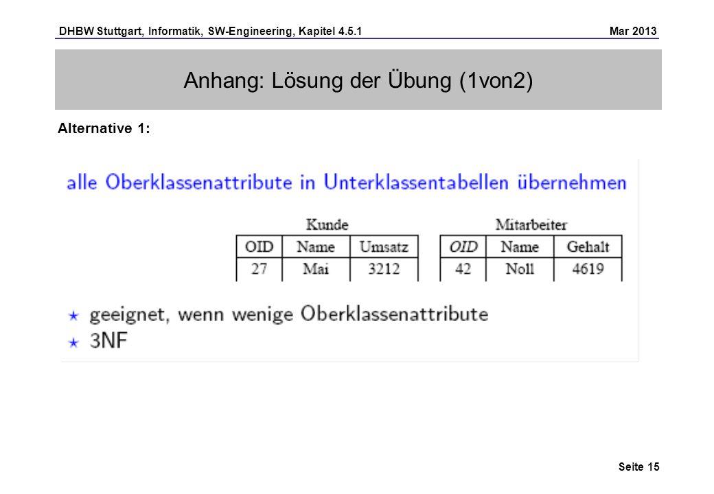 DHBW Stuttgart, Informatik, SW-Engineering, Kapitel 4.5.1 Mar 2013 Seite 15 Anhang: Lösung der Übung (1von2) Alternative 1: