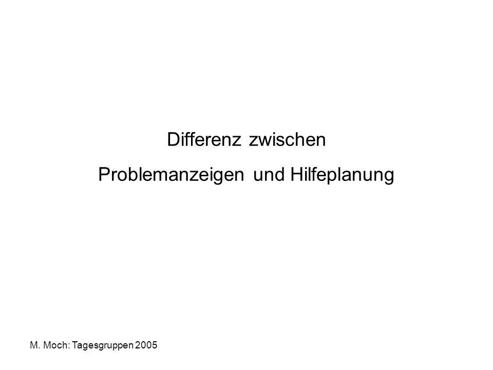M. Moch: Tagesgruppen 2005 Differenz zwischen Problemanzeigen und Hilfeplanung