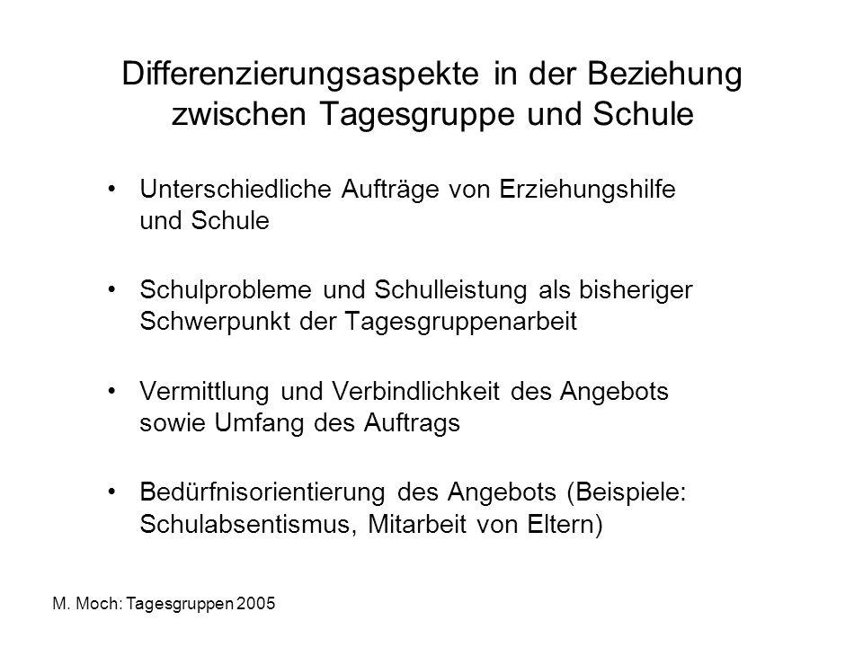 M. Moch: Tagesgruppen 2005 Differenzierungsaspekte in der Beziehung zwischen Tagesgruppe und Schule Unterschiedliche Aufträge von Erziehungshilfe und