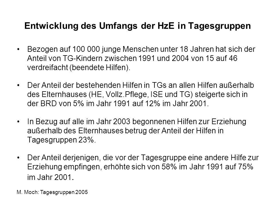 M. Moch: Tagesgruppen 2005 Quelle: KVJS Baden-Württemberg 2005; eigene Berechnungen