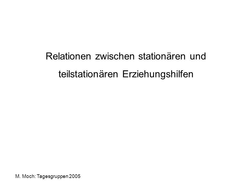 M. Moch: Tagesgruppen 2005 Quelle: Schilling, Pothmann & Overmann: HZE in NRW 2002