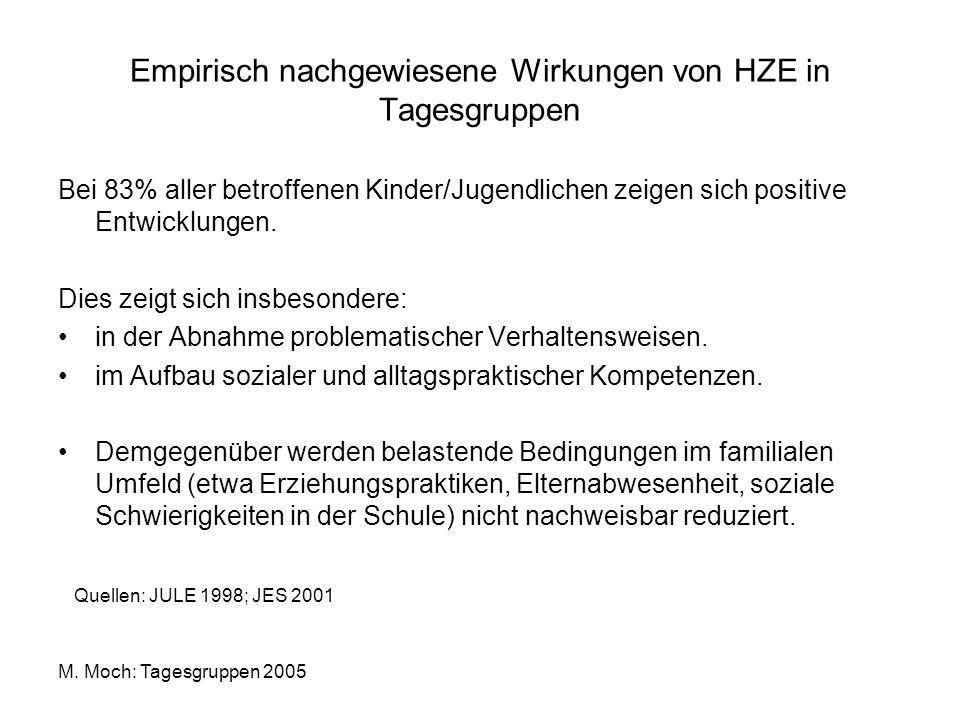 M. Moch: Tagesgruppen 2005 Empirisch nachgewiesene Wirkungen von HZE in Tagesgruppen Bei 83% aller betroffenen Kinder/Jugendlichen zeigen sich positiv